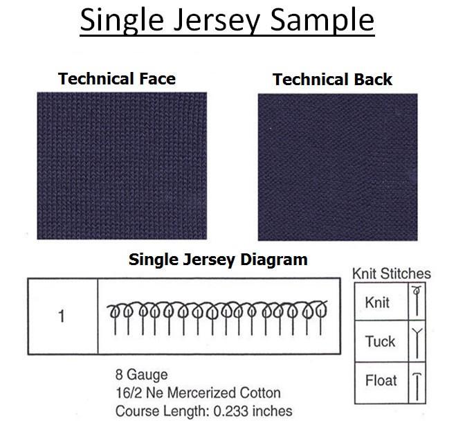 Knitting Gauge Definition : Süprem single jersey Özellikleri